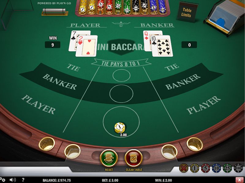 How An Online Casino Enterprise Determines