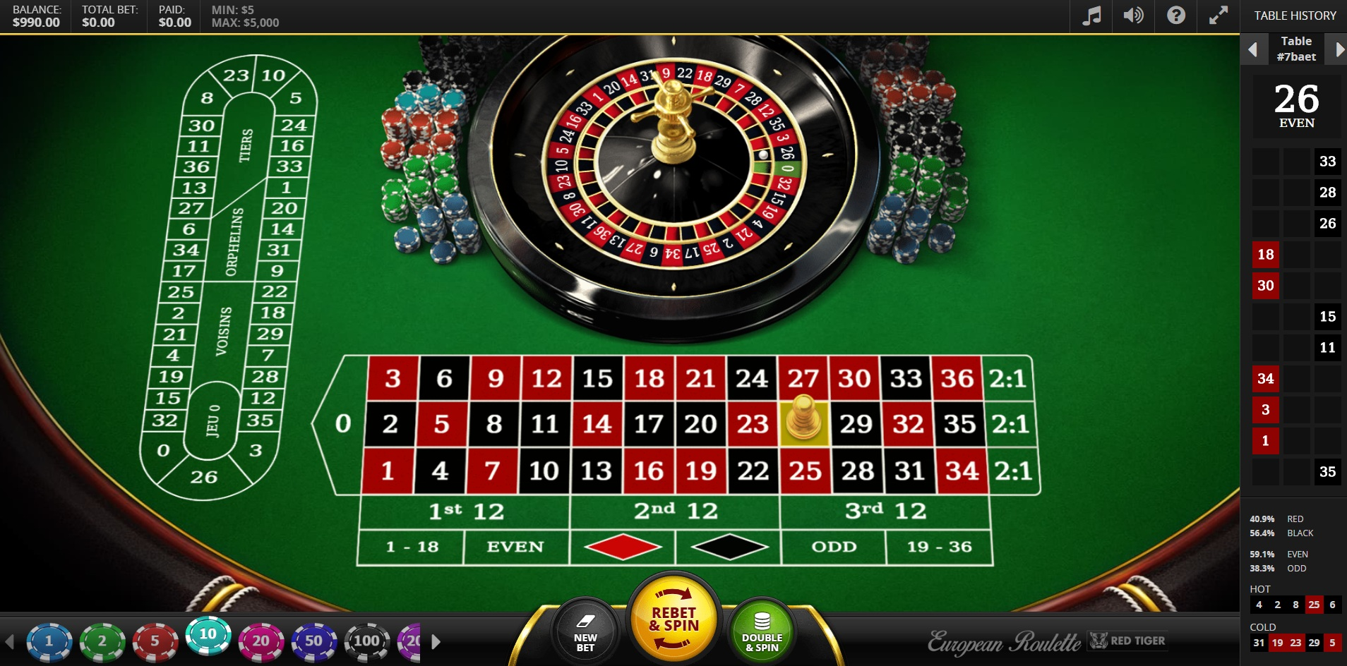 Online Roulette - Absence of Exclusivity of Great Ol' Made Roulette
